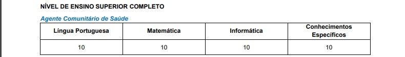provas 60 - Concurso Prefeitura de Orindiúva SP: Inscrições Encerradas