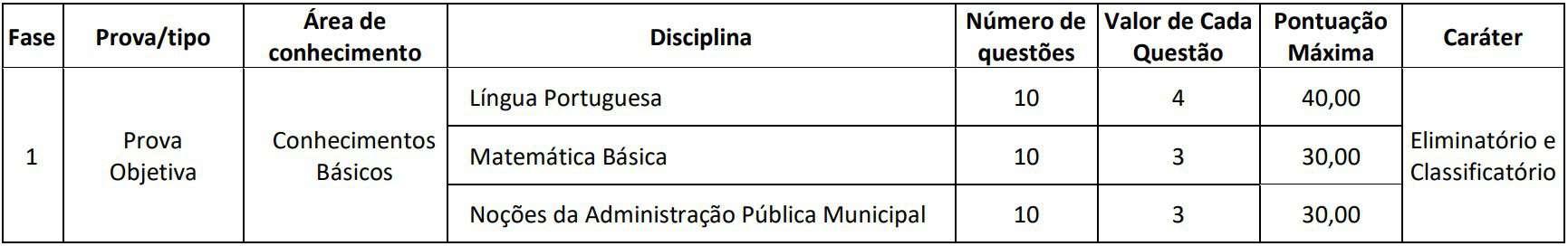 provas cargos de nivel fundamental - Concurso Câmara de Goianésia GO: Saiu o Edital com 55 vagas para todos os níveis