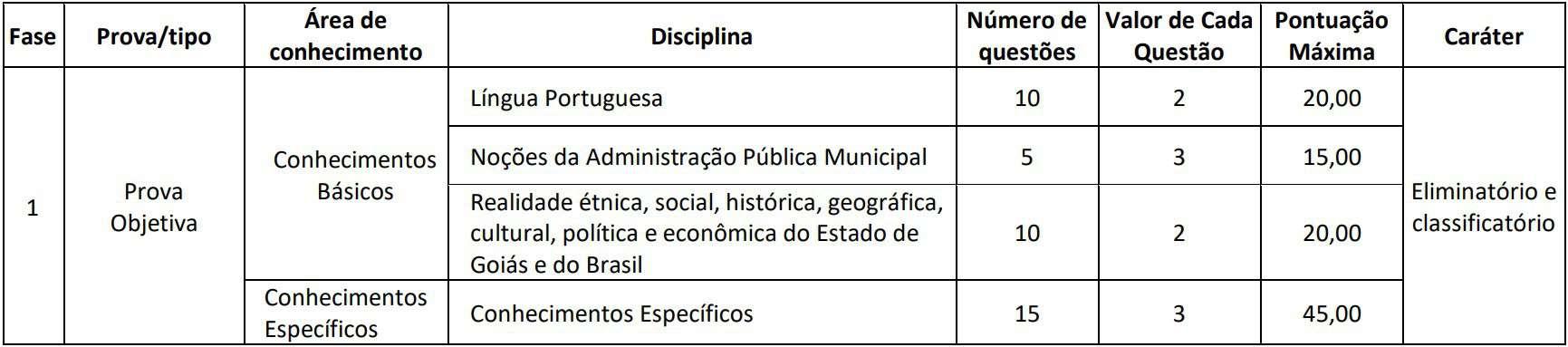provas cargos de nivel medio - Concurso Câmara de Goianésia GO: Saiu o Edital com 55 vagas para todos os níveis