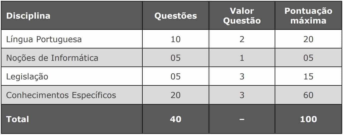 provas concurso camara de vila velha assistente - Concurso Câmara de Vila Velha ES: Suspenso temporariamente