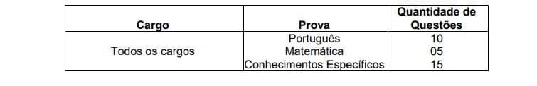 provas p - Concurso Prefeitura de Carmo da Mata MG: Inscrições Reabertas