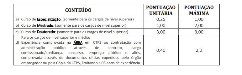títulos1 - Concurso Prefeitura de Jaguaribe e SAAE CE: Inscrições Encerradas