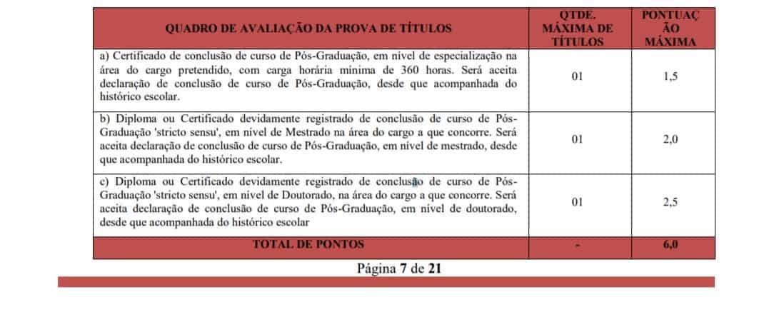 tit - Concurso Câmara Municipal de Guarani GO: Inscrições Encerradas
