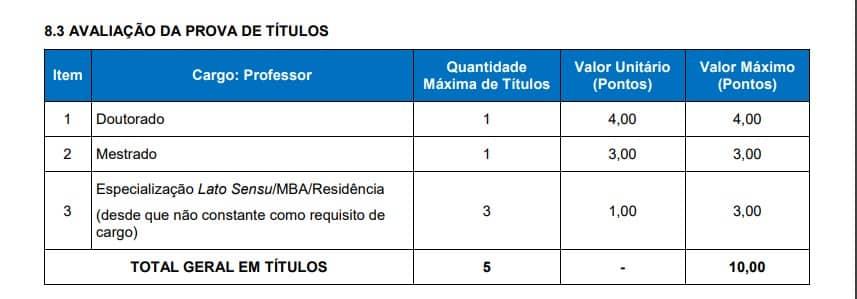 tittu - Concurso Prefeitura de Bom Jesus RS: Inscrições Encerradas