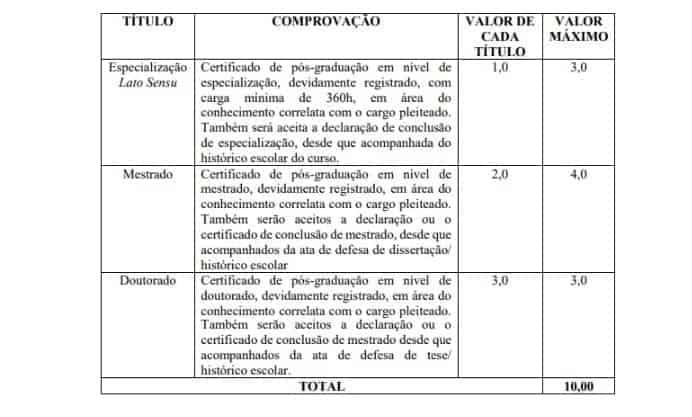 titulo - Concurso Prefeitura de Paulo Afonso BA: Provas em Outubro!