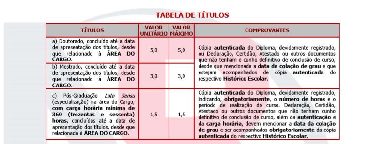tituloos - Concurso Prefeitura de Ribeirão Grande SP: Provas previstas para o dia 13/12
