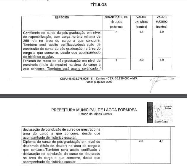 titulos 1 - Concurso Prefeitura de Lagoa Formosa MG