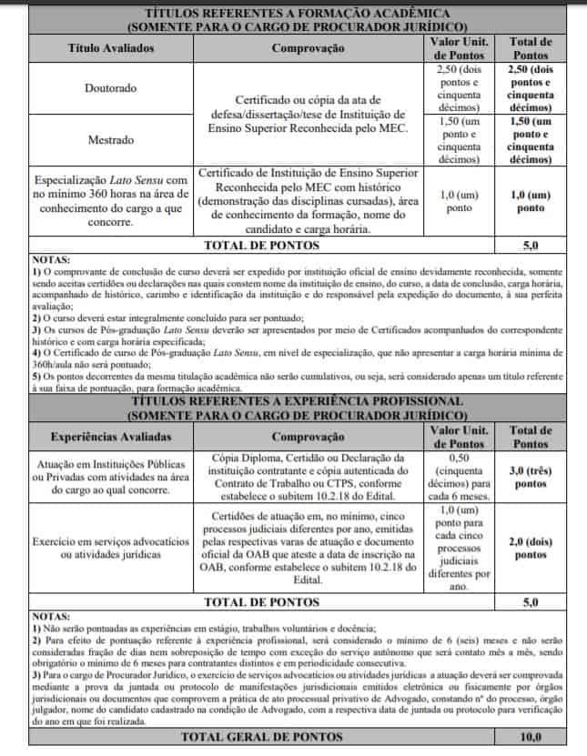 titulos 2 1 - Concurso Prefeitura de Água Clara MS