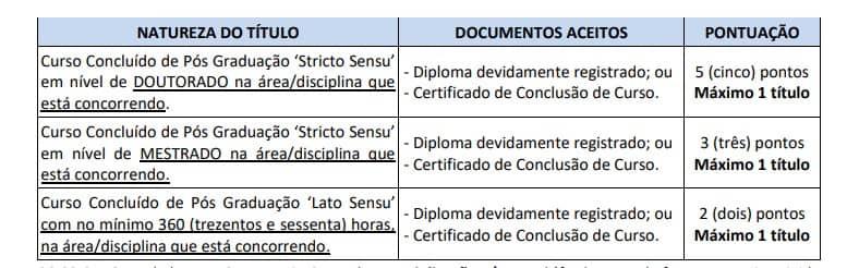 titulos 2 - Concurso Câmara de Jandira SP: Inscrições encerradas
