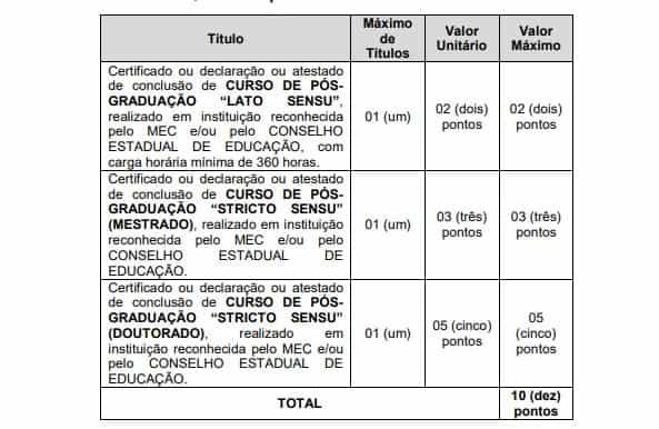 titulos 30 - Concurso Prefeitura de Simonésia MG: Inscrições Encerradas