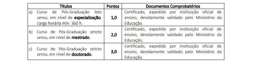 titulos 4 - Concurso Prefeitura Lucas do Rio Verde MT: Provas remarcadas para o dia 06/12