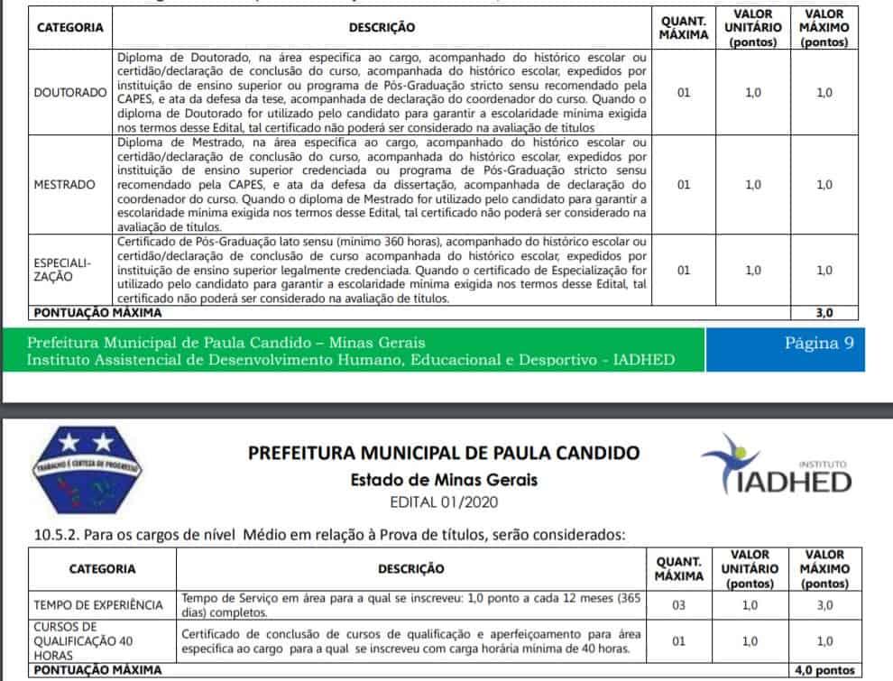 titulos 6 - Concurso Prefeitura de Paula Candido MG: Inscrições Encerradas