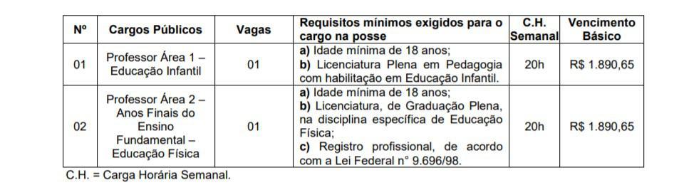 vagas 2 - Concurso Prefeitura de Santiago RS: Provas dia 12/12/2020 (sábado)