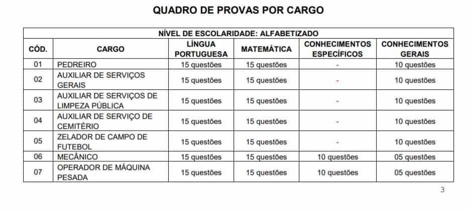 1 1 - Concurso Prefeitura de Santa Helena de Minas MG 2020: Certame Suspenso