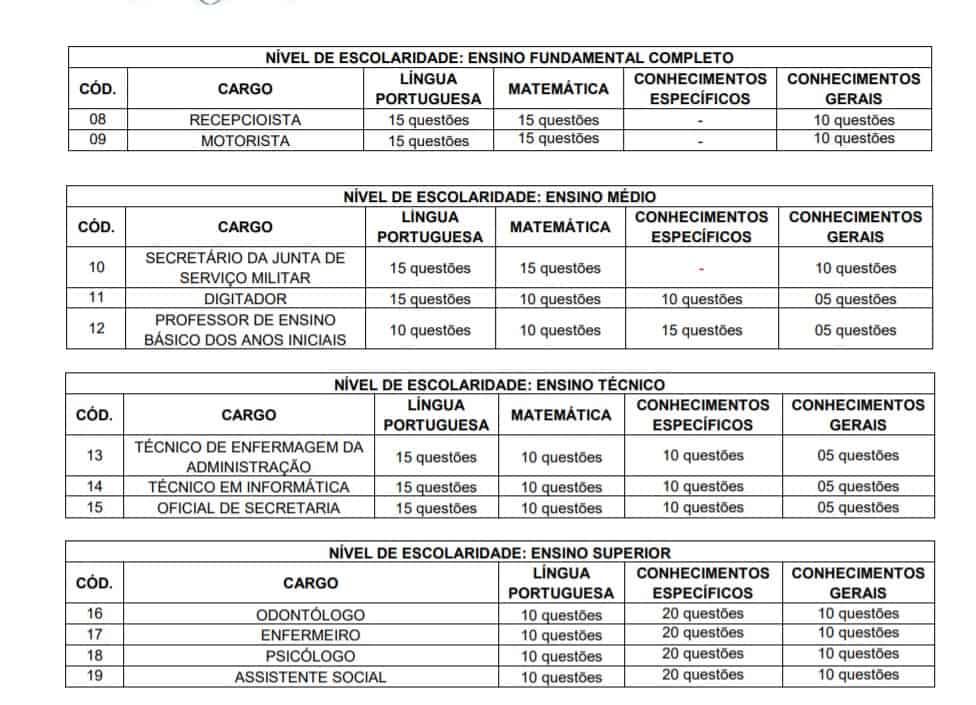 2 - Concurso Prefeitura de Santa Helena de Minas MG 2020: Certame Suspenso