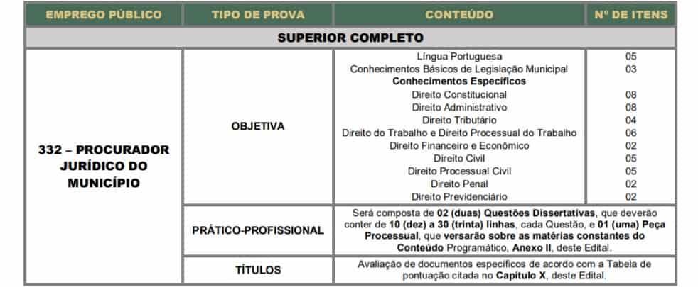 PROVAS9 - Concurso PGM Mairinque SP: Inscrições  Encerradas