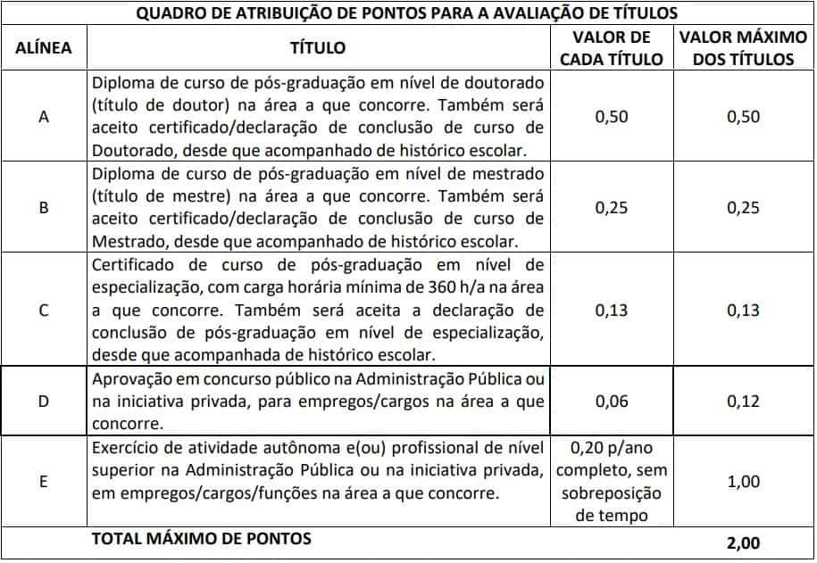 avaliacao de titulos concurso barra do coqueiros se - Concurso Barra dos Coqueiros SE: Inscrições Encerradas