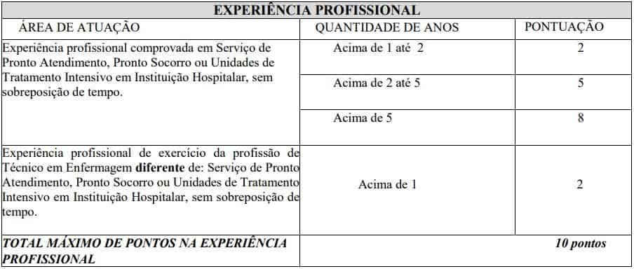 avaliacao de titulos processo seletivo ebserh tec em enfermagem - Processo Seletivo Ebserh: Saiu o Edital para contratação temporária de até 6 mil profissionais