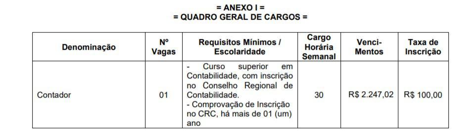 contador - Concurso Câmara de Borda da Mata MG: Inscrições Encerradas!