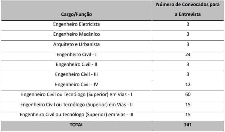 entrevista sead go - Processo seletivo SEAD GO 2020: Inscrições vão até hoje, 20! Até R$ 4.665,82!