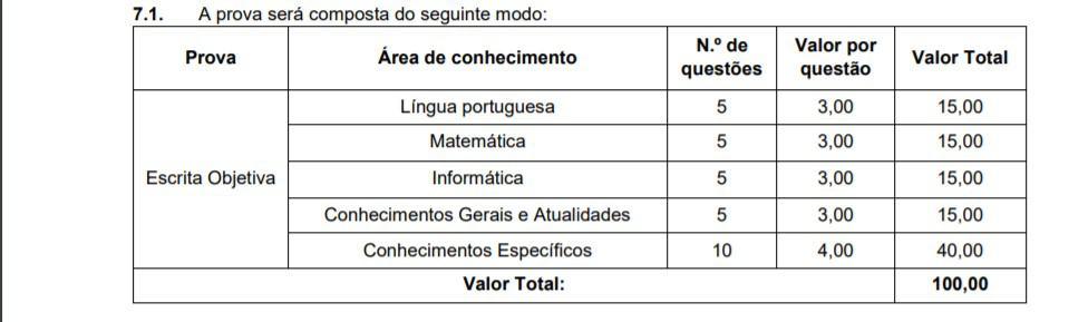 jfd - Concurso Câmara de Três Barras SC:  Inscrições Encerradas