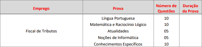 prova1 1 - Concurso Prefeitura de Pereiras SP: Inscrições Encerradas. Provas Adiadas!