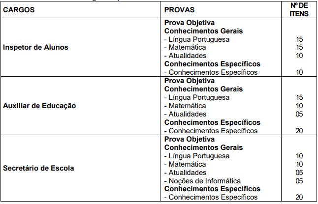 prova1 2 - Concurso Prefeitura de Sorocaba SP: Saiu o Edital para cargos Administrativos