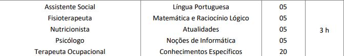 prova2 - Concurso Prefeitura de Pereiras SP: Inscrições Encerradas. Provas Adiadas!