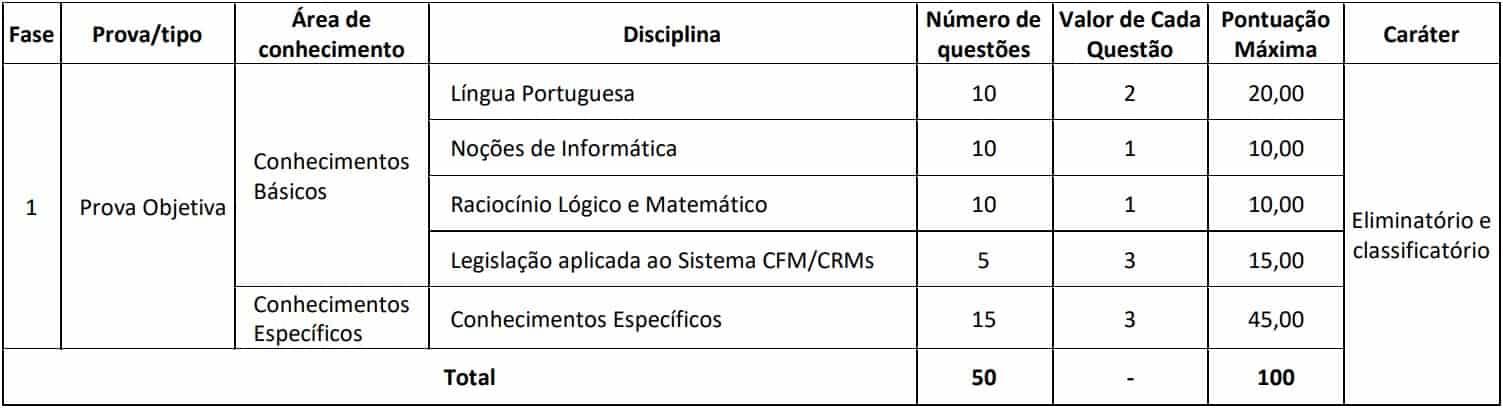 provas Concurso CREMERS - Concurso CREMERS: Inscrições Abertas