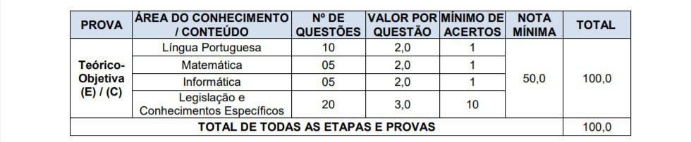 provas - Concurso Câmara de Ernestina RS: Adiamento da Prova Teórico-Objetiva e da Prova Prática
