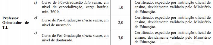titulo 3 - Processo Seletivo Prefeitura de Lucas do Rio Verde MT: Inscrições Encerradas