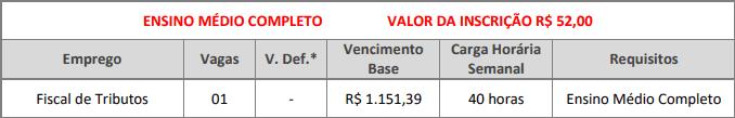 vagas 1 2 - Concurso Prefeitura de Pereiras SP: Inscrições Encerradas. Provas Adiadas!