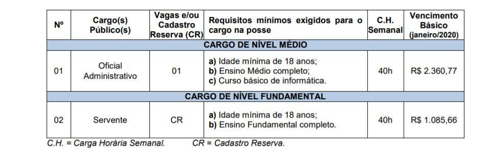 vagas - Concurso Câmara de Ernestina RS: Adiamento da Prova Teórico-Objetiva e da Prova Prática
