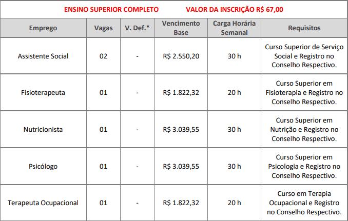 vagas2 - Concurso Prefeitura de Pereiras SP: Inscrições Encerradas. Provas Adiadas!