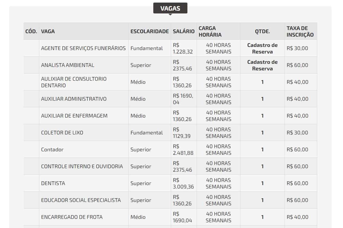 1 2 - Concurso Prefeitura de Parisi SP:Inscrições Encerradas