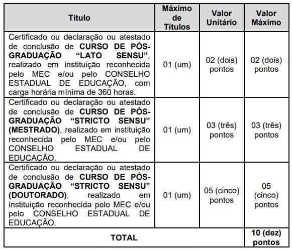 Concurso Prefeitura MG avaliação de títulos - Concurso Prefeitura de Itamarandiba MG: Provas dia 31/01/2021