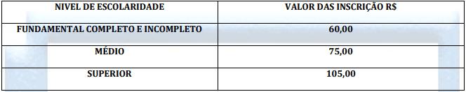 INSCRIÇÕES - Concurso Prefeitura de Araioses MA: Inscrições Abertas