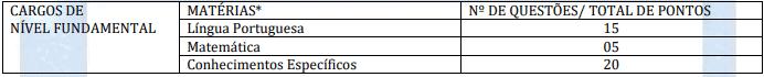 PROVA FUNDAMENTAL - Concurso Prefeitura de Araioses MA: Inscrições Encerradas