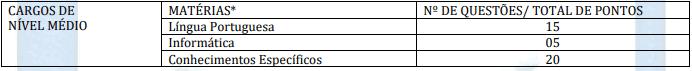 PROVA MEDIO - Concurso Prefeitura de Araioses MA: Inscrições Encerradas