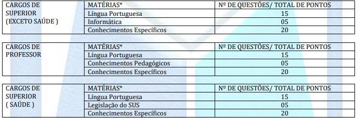 PROVA SUPERIOR - Concurso Prefeitura de Araioses MA: Inscrições Encerradas