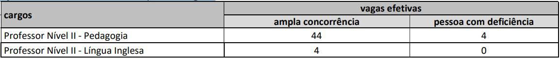 avaliacao de titulos Concurso Prefeitura de São Domingos GO - Concurso Prefeitura de São Domingos GO: Inscrições Encerradas