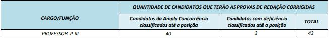 classificaçãoRedação - Concurso Prefeitura de Ipiranga GO: Inscrições Abertas