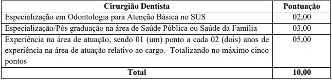dentista - Concurso Prefeitura de Salete SC: Inscrições Encerradas
