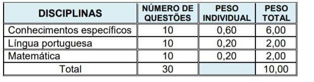 escrita2 - Concurso Prefeitura de Porto Vera Cruz RS:Inscrições Encerradas