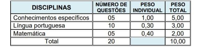escritaa - Concurso Prefeitura de Porto Vera Cruz RS:Inscrições Encerradas