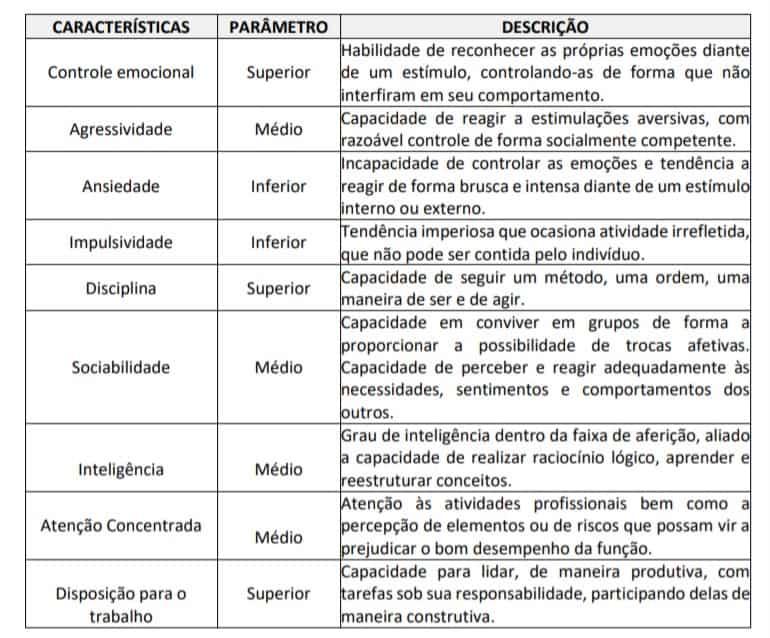 exames - Concurso Guarda de São Gonçalo RJ: Suspenso