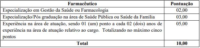 farmaceutico - Concurso Prefeitura de Salete SC: Inscrições Abertas