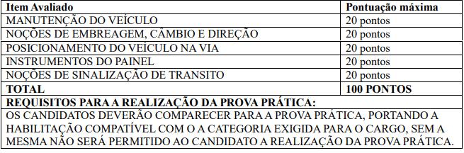 pratica1 - Concurso Prefeitura de Sebastianópolis do Sul SP: Inscrições Abertas