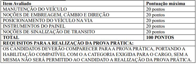 pratica3 - Concurso Prefeitura de Sebastianópolis do Sul SP: Inscrições Abertas