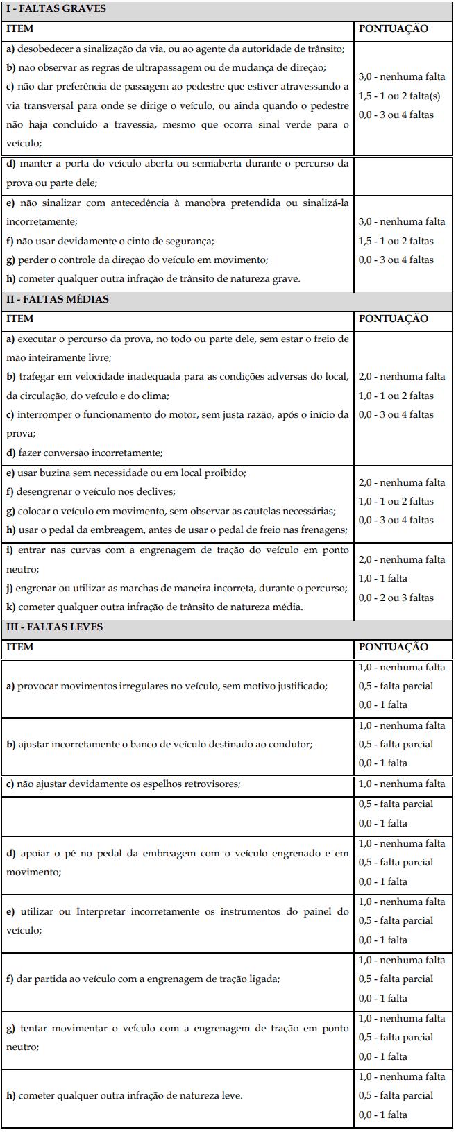 prava PRATICA DEF - Concurso Prefeitura de Rolim de Moura: Inscrições Encerradas